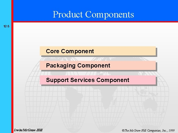 Product Components 12 -5 Core Component Packaging Component Support Services Component Irwin/Mc. Graw-Hill ©The