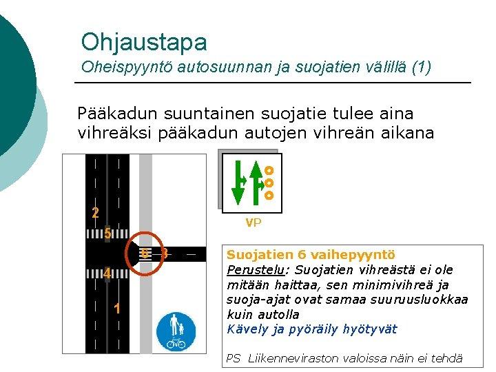 Ohjaustapa Oheispyyntö autosuunnan ja suojatien välillä (1) Pääkadun suuntainen suojatie tulee aina vihreäksi pääkadun