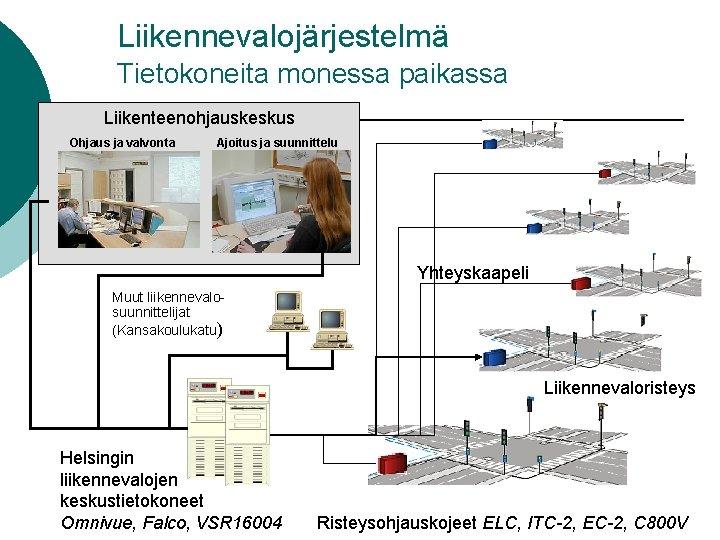 Liikennevalojärjestelmä Tietokoneita monessa paikassa Liikenteenohjauskeskus Ohjaus ja valvonta Ajoitus ja suunnittelu Yhteyskaapeli Muut liikennevalosuunnittelijat