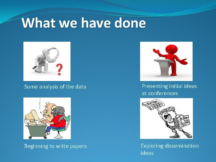 What we have done Some analysis of the data Presenting initial ideas at conferences