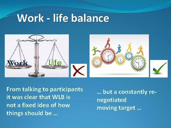 Work - life balance From talking to participants it was clear that WLB is