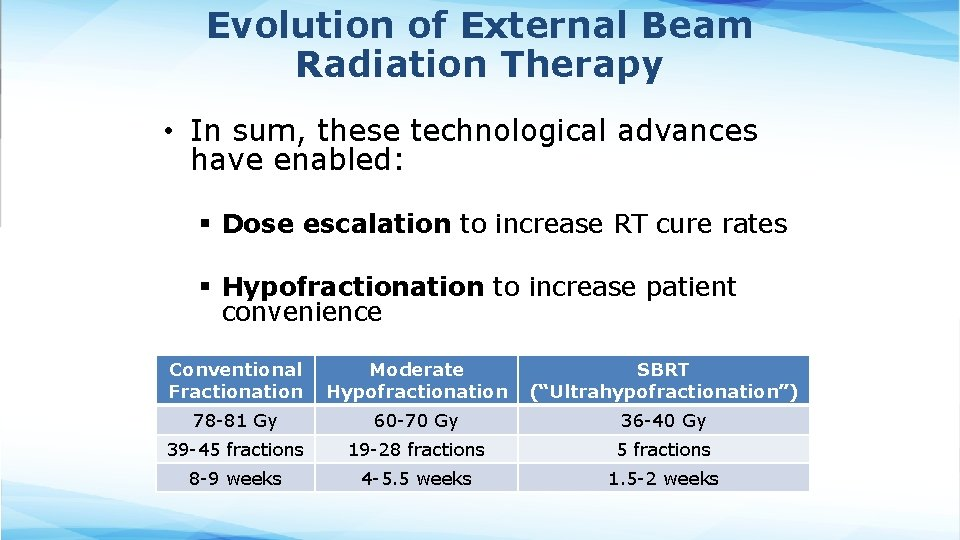 Evolution of External Beam Radiation Therapy • In sum, these technological advances have enabled:
