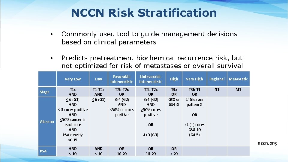NCCN Risk Stratification • Commonly used tool to guide management decisions based on clinical