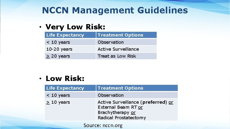 NCCN Management Guidelines • Very Low Risk: Life Expectancy Treatment Options < 10 years