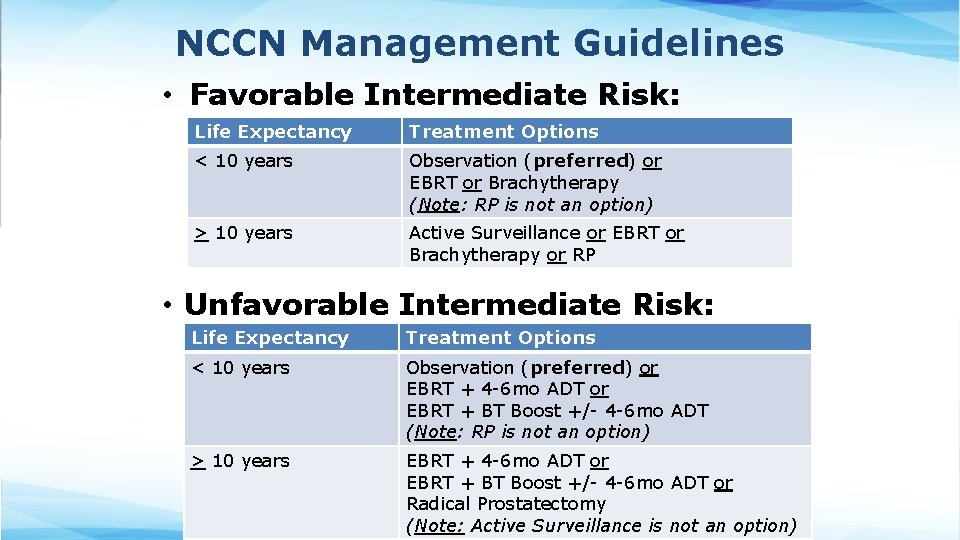 NCCN Management Guidelines • Favorable Intermediate Risk: Life Expectancy Treatment Options < 10 years