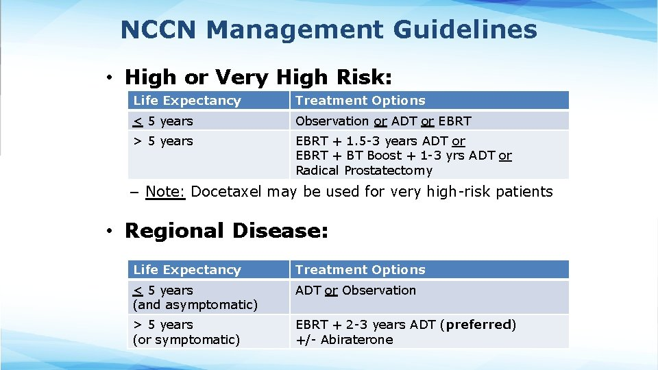 NCCN Management Guidelines • High or Very High Risk: Life Expectancy Treatment Options <