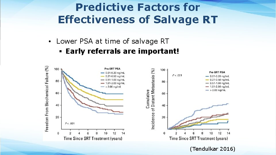 Predictive Factors for Effectiveness of Salvage RT • Lower PSA at time of salvage