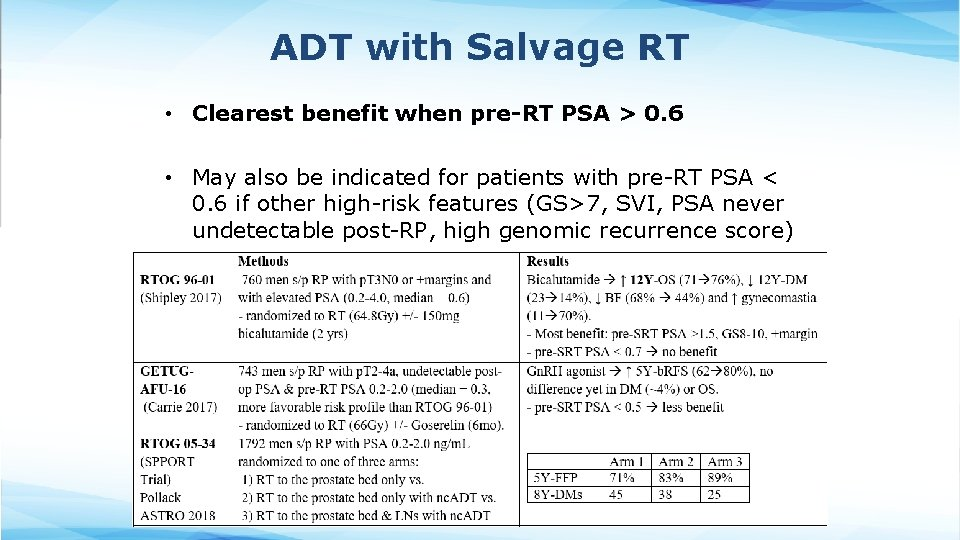 ADT with Salvage RT • Clearest benefit when pre-RT PSA > 0. 6 •