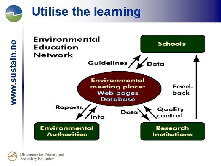 www. sustain. no Utilise the learning