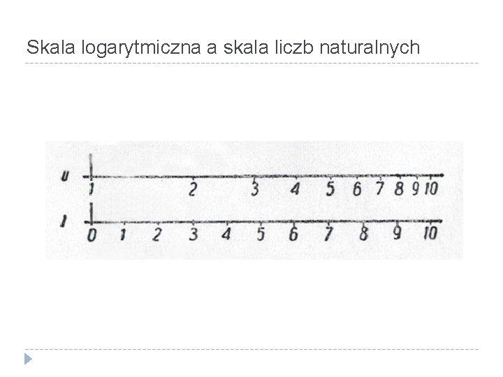 Skala logarytmiczna a skala liczb naturalnych