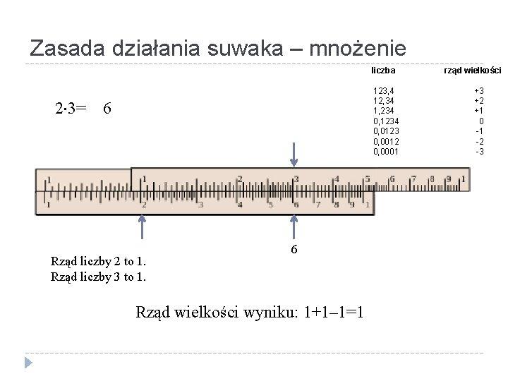 Zasada działania suwaka – mnożenie liczba 2 3= 123, 4 12, 34 1, 234