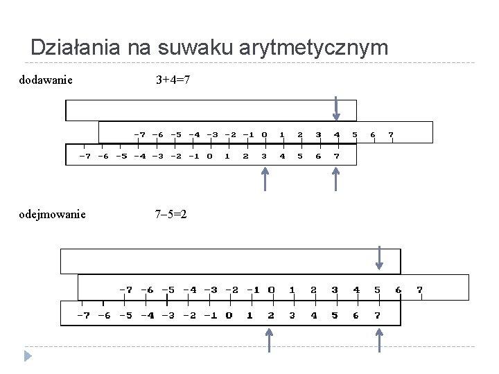Działania na suwaku arytmetycznym dodawanie 3+4=7 odejmowanie 7 5=2