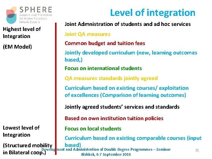 Level of integration Highest level of Integration (EM Model) Joint Admnistration of students and