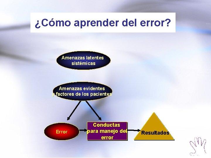 ¿Cómo aprender del error? Amenazas latentes sistémicas Amenazas evidentes y factores de los pacientes