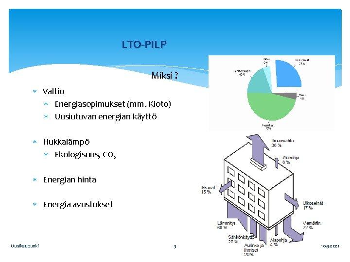 LTO-PILP Miksi ? Valtio Energiasopimukset (mm. Kioto) Uusiutuvan energian käyttö Hukkalämpö Ekologisuus, CO 2