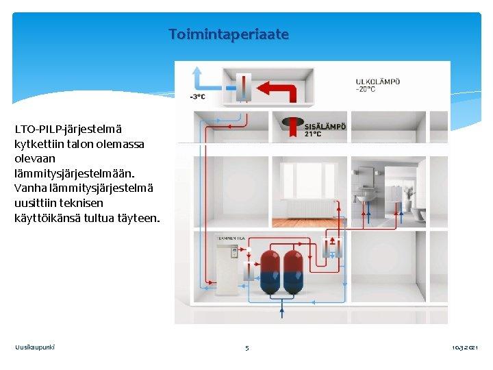 Toimintaperiaate LTO-PILP-järjestelmä kytkettiin talon olemassa olevaan lämmitysjärjestelmään. Vanha lämmitysjärjestelmä uusittiin teknisen käyttöikänsä tultua täyteen.