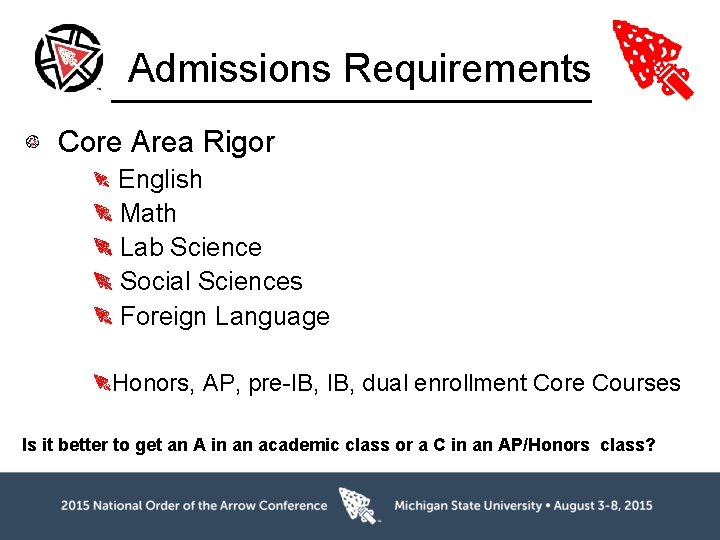 Admissions Requirements Core Area Rigor English Math Lab Science Social Sciences Foreign Language Honors,