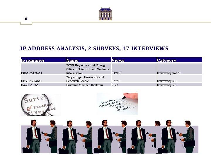 8 IP ADDRESS ANALYSIS, 2 SURVEYS, 17 INTERVIEWS Ip nummer 192. 107. 175. 11