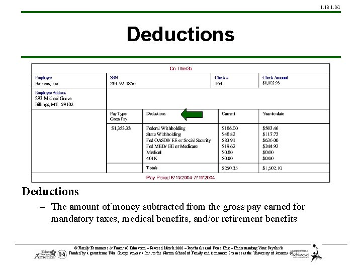 1. 13. 1. G 1 Deductions – The amount of money subtracted from the