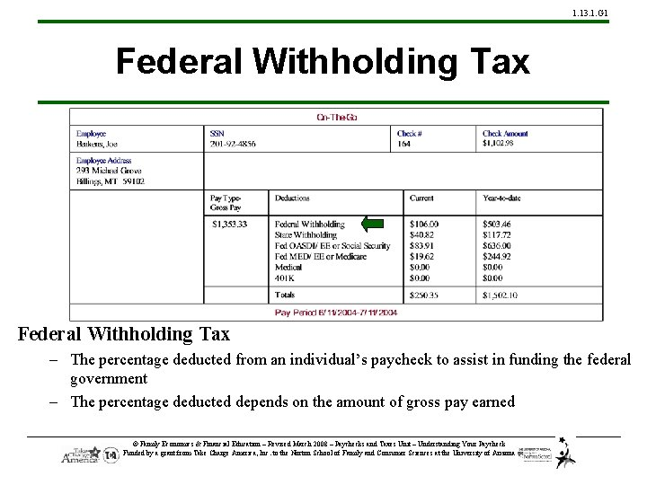 1. 13. 1. G 1 Federal Withholding Tax – The percentage deducted from an