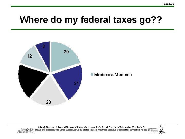 1. 13. 1. G 1 Where do my federal taxes go? ? 8 20