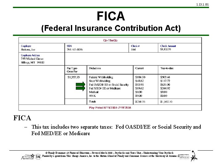 1. 13. 1. G 1 FICA (Federal Insurance Contribution Act) FICA – This tax