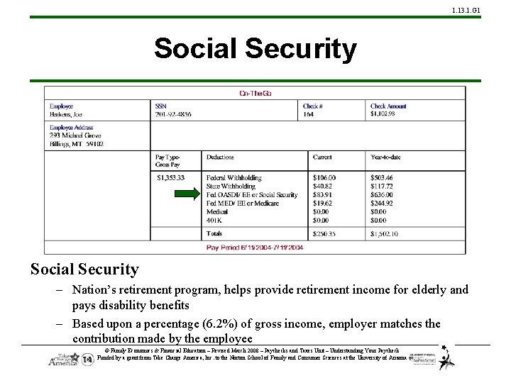 1. 13. 1. G 1 Social Security – Nation's retirement program, helps provide retirement