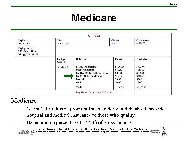 1. 13. 1. G 1 Medicare – Nation's health care program for the elderly