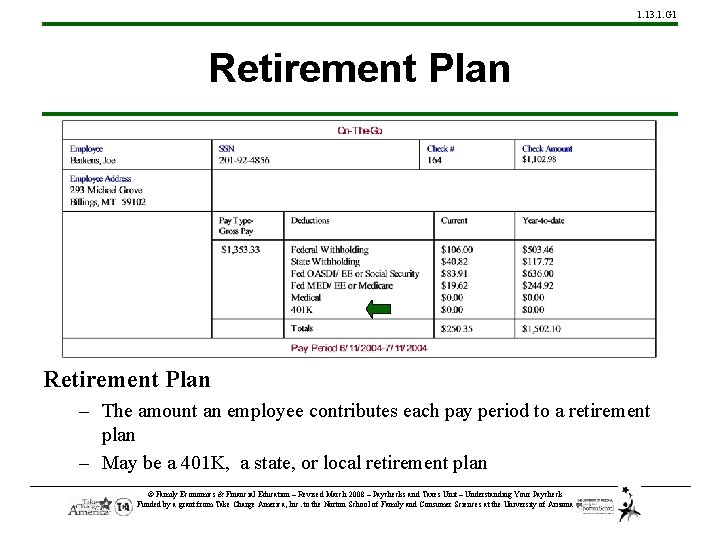 1. 13. 1. G 1 Retirement Plan – The amount an employee contributes each