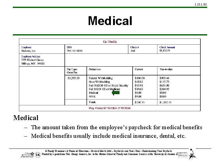 1. 13. 1. G 1 Medical – The amount taken from the employee's paycheck