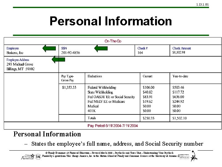 1. 13. 1. G 1 Personal Information – States the employee's full name, address,
