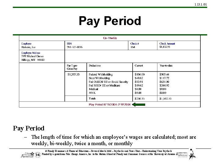 1. 13. 1. G 1 Pay Period – The length of time for which