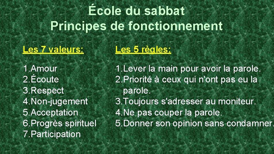École du sabbat Principes de fonctionnement Les 7 valeurs: Les 5 règles: 1. Amour