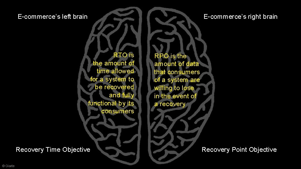 E-commerce's left brain E-commerce's right brain RTO is the amount of time allowed for