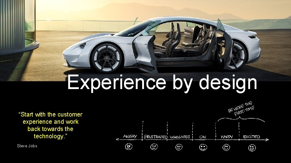 """Experience by design """"Start with the customer experience and work back towards the technology."""