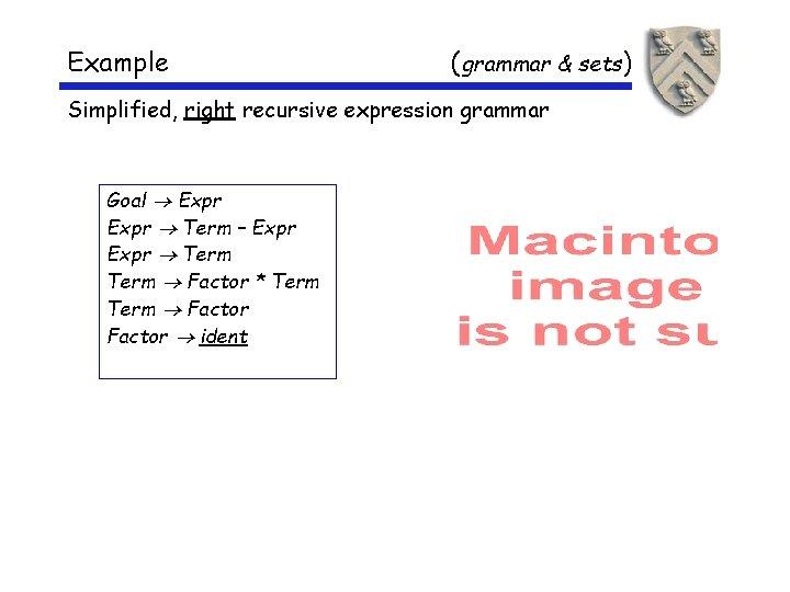 Example ( grammar & sets) Simplified, right recursive expression grammar Goal Expr Term –