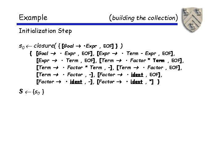 Example (building the collection) Initialization Step s 0 closure( { [Goal • Expr ,