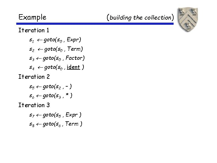 Example Iteration 1 s 1 goto(s 0 , Expr) s 2 goto(s 0 ,