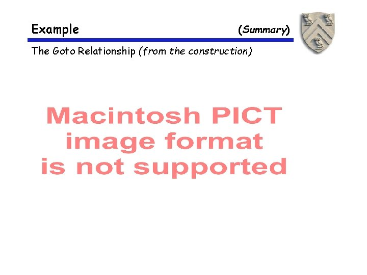 Example (Summary) The Goto Relationship (from the construction)