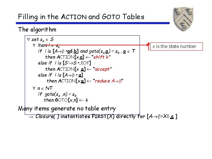 Filling in the ACTION and GOTO Tables The algorithm set sx S item i
