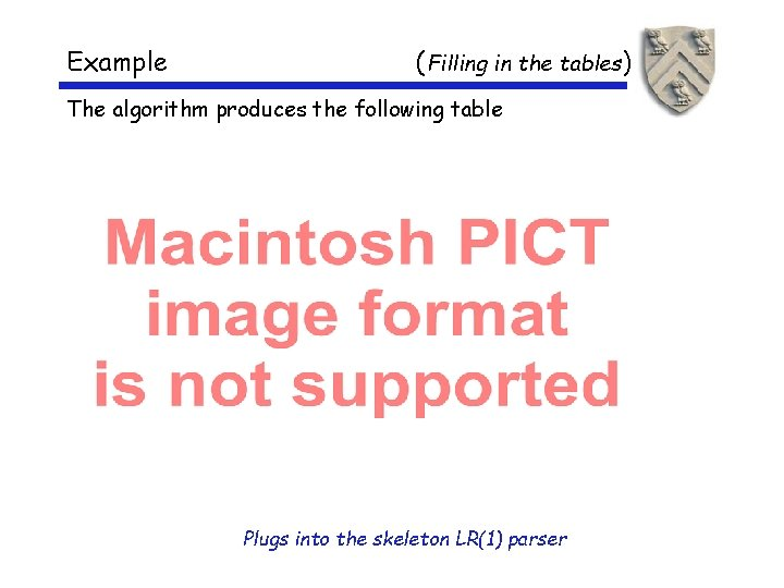 Example ( Filling in the tables) The algorithm produces the following table Plugs into