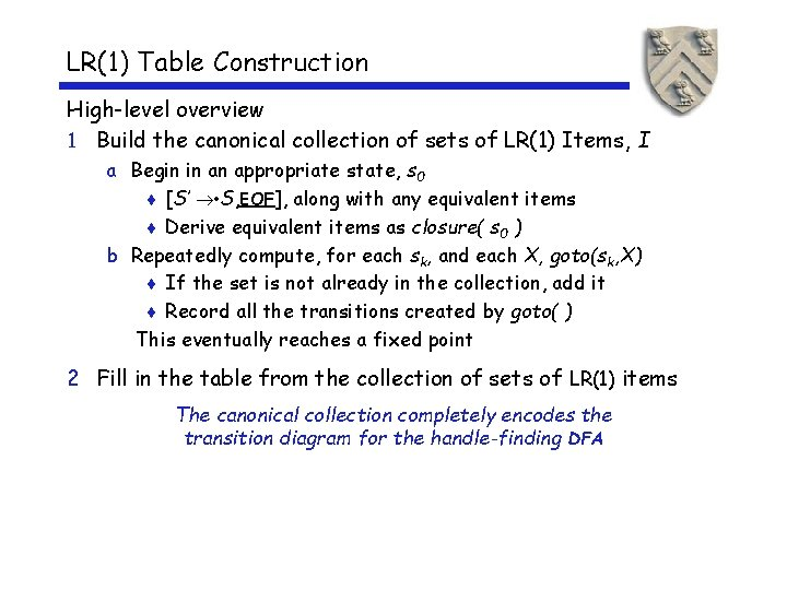 LR(1) Table Construction High-level overview 1 Build the canonical collection of sets of LR(1)