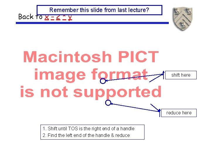 Remember this slide from last lecture? Back to x – 2 * y shift