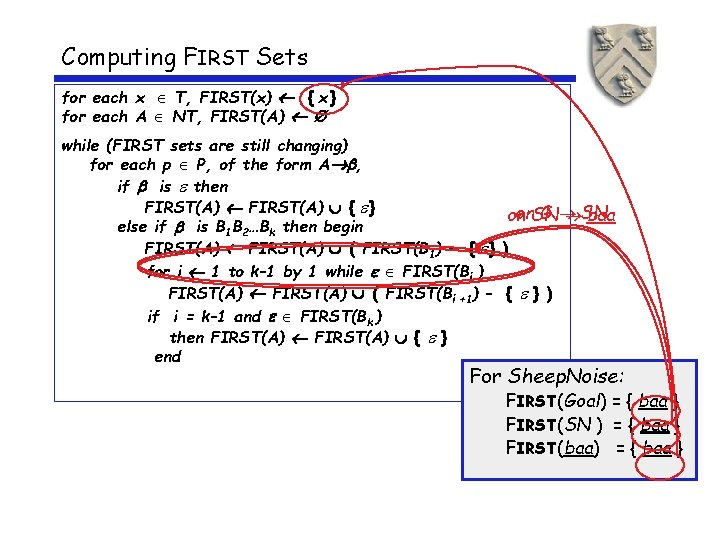 Computing FIRST Sets for each x T, FIRST(x) { x } for each A