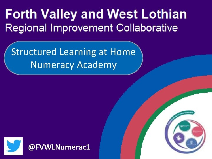 Structured Learning at Home Numeracy Academy @FVWLNumerac 1 1