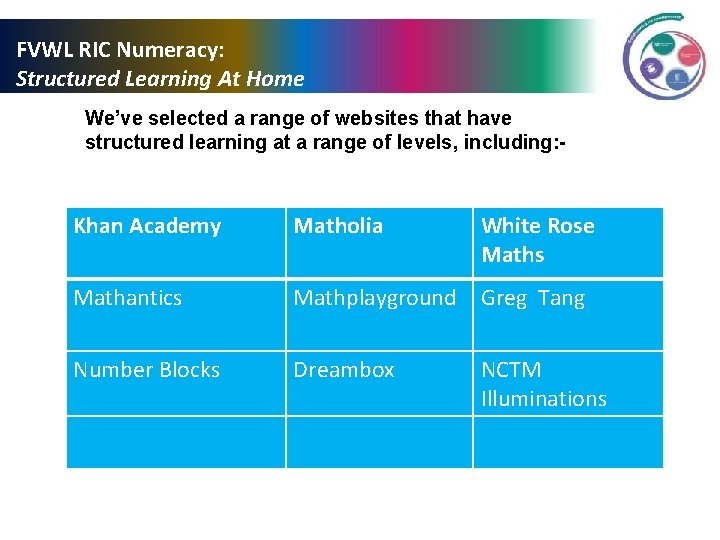 FVWL RIC Numeracy: Structured Learning At Home We've selected a range of websites that