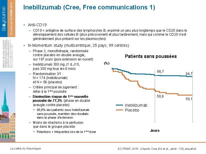 Inebilizumab (Cree, Free communications 1) • Anti-CD 19 – CD 19 = antigène de
