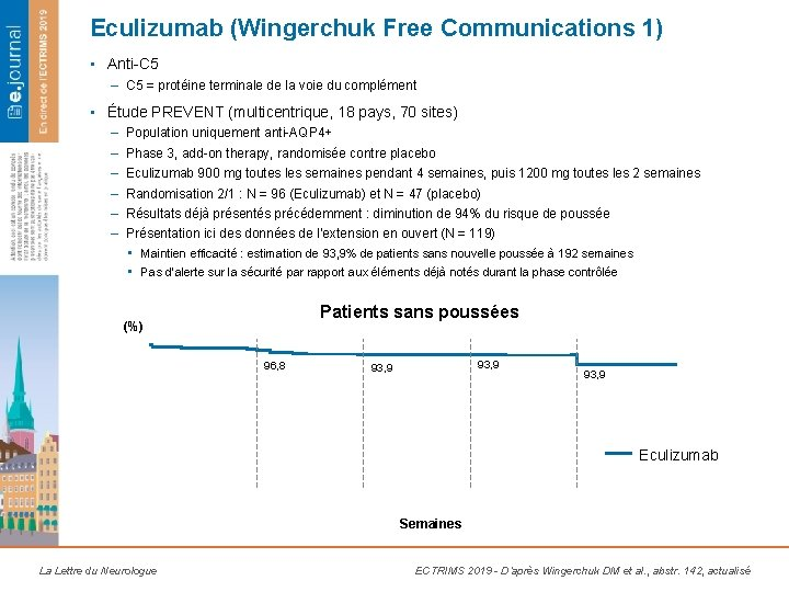 Eculizumab (Wingerchuk Free Communications 1) • Anti-C 5 – C 5 = protéine terminale