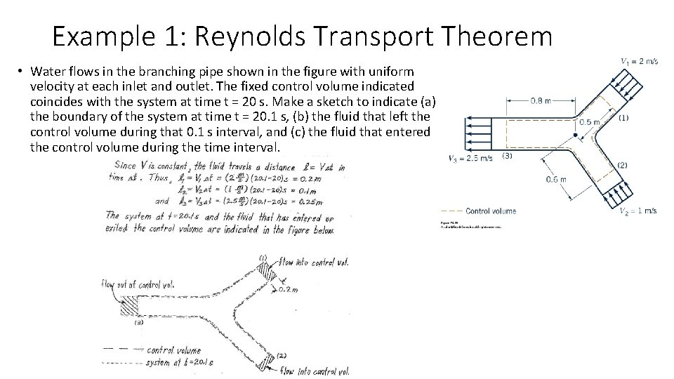Example 1: Reynolds Transport Theorem • Water flows in the branching pipe shown in