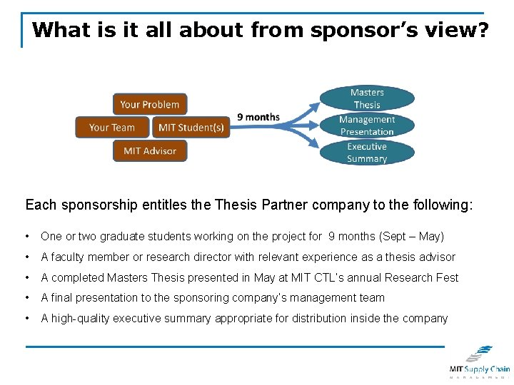 What is it all about from sponsor's view? Each sponsorship entitles the Thesis Partner